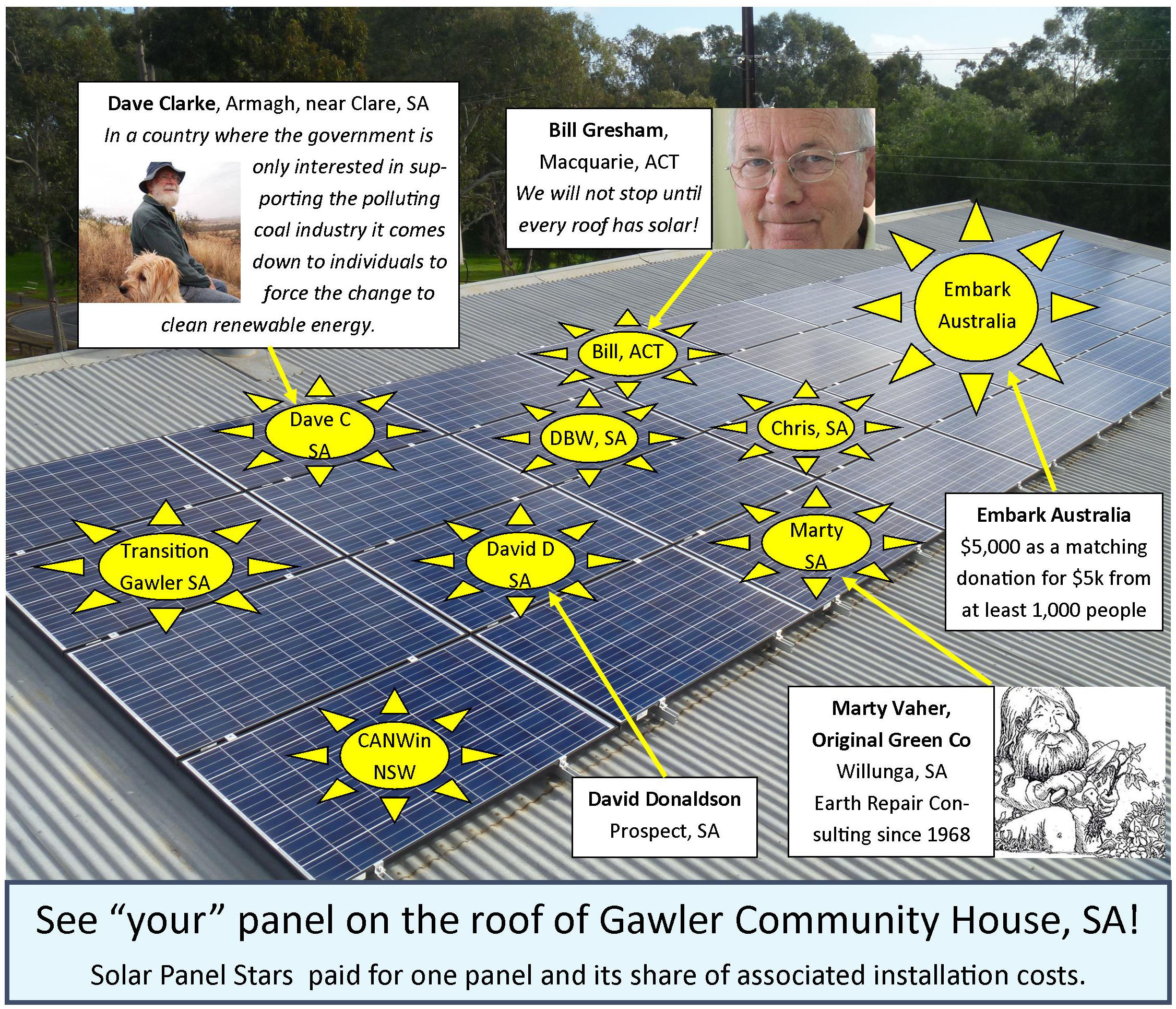 Solar Panel Stars - Gawler Community House